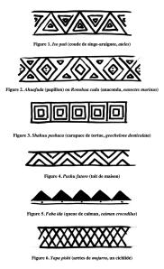 Motifs du répertoire graphique sharanahua