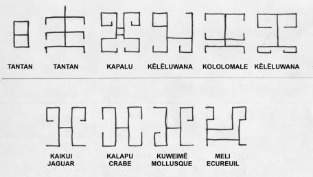Signes d'écriture et motifs du répertoire graphique traditionnel wayana