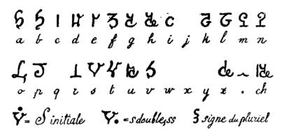 Alphabet secondaire martien