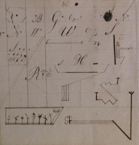 Caractères dits « hiéroglyphiques » d'Emily Babcock
