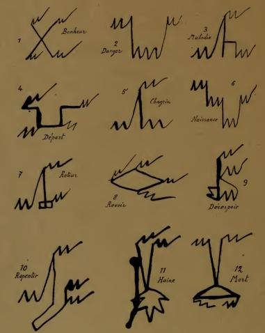 Signes ultramartiens (13 mai 1900)