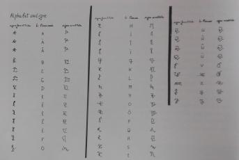 Alphabets secondaires de Francis Palanc
