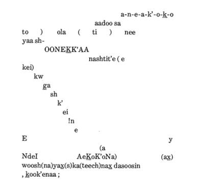 Fig. 23. cummins Tlingit Dauenhauer